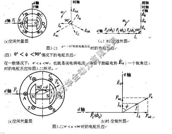 同步发电机对称负载时的电枢反应